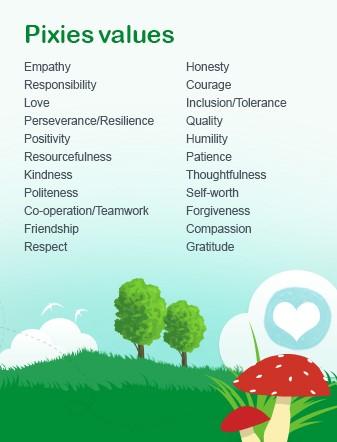 Pixies Values